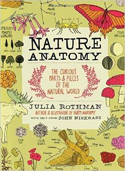 natureanatomy